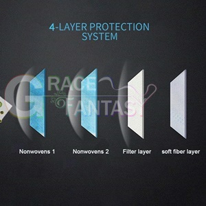 3-Layer Anti Dust Breathable Protection mask